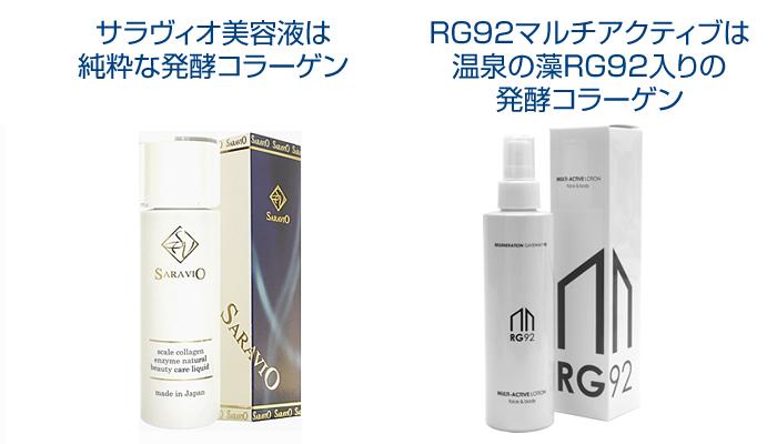 RG92マルチアクティブローションとサラヴィオ美容液の違い